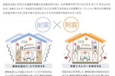 下諏訪町西四王 建売住宅 制震システムとは?